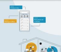 Aplicaciones simplificadas de gestión del hogar: Owl Labs