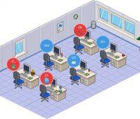 Herramientas de visualización de oficina remota: Visual Office